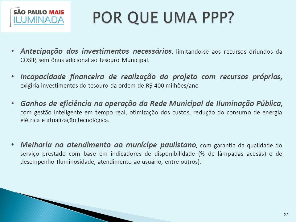 22 Antecipação dos investimentos necessários, limitando-se aos recursos oriundos da COSIP, sem ônus adicional ao Tesouro Municipal.