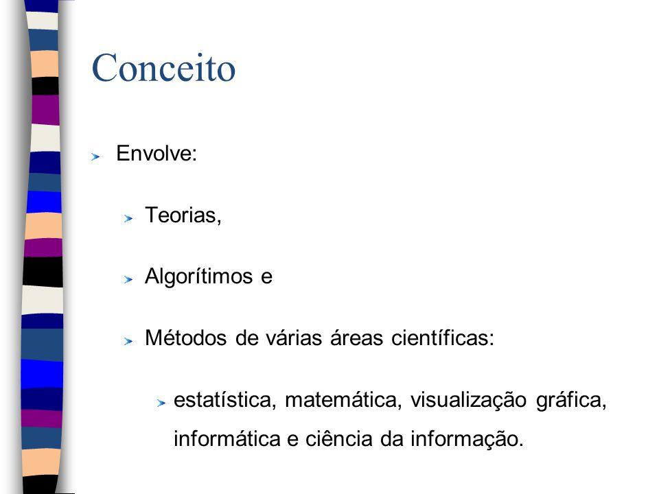 Conceito Envolve: Teorias, Algorítimos e Métodos de várias áreas científicas: estatística, matemática, visualização gráfica, informática e ciência da informação.