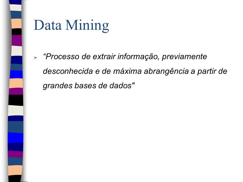 Data Mining Processo de extrair informação, previamente desconhecida e de máxima abrangência a partir de grandes bases de dados