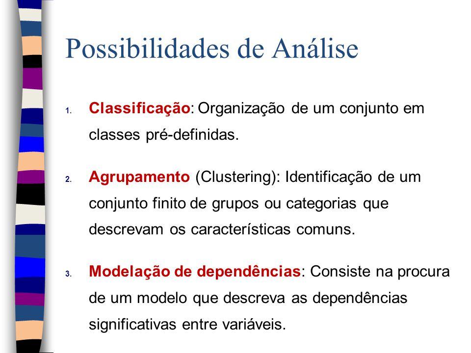 Possibilidades de Análise 1. Classificação: Organização de um conjunto em classes pré-definidas.