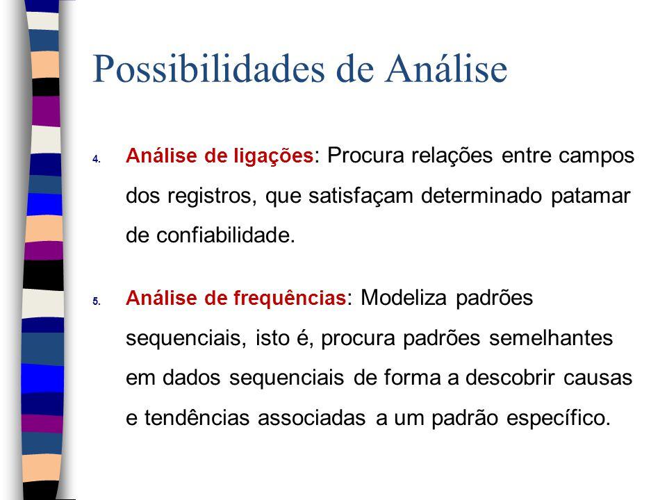 Possibilidades de Análise 4.
