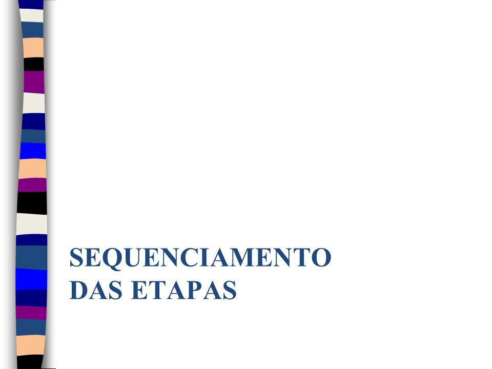 SEQUENCIAMENTO DAS ETAPAS