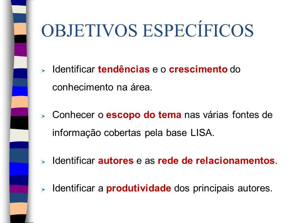 OBJETIVOS ESPECÍFICOS Identificar tendências e o crescimento do conhecimento na área.