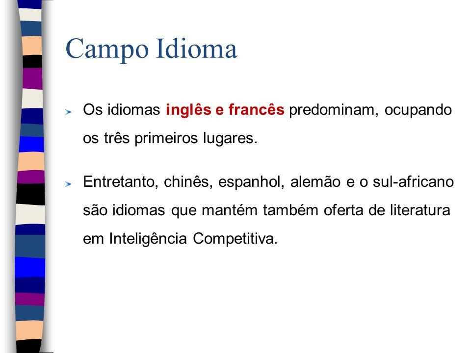 Campo Idioma Os idiomas inglês e francês predominam, ocupando os três primeiros lugares.