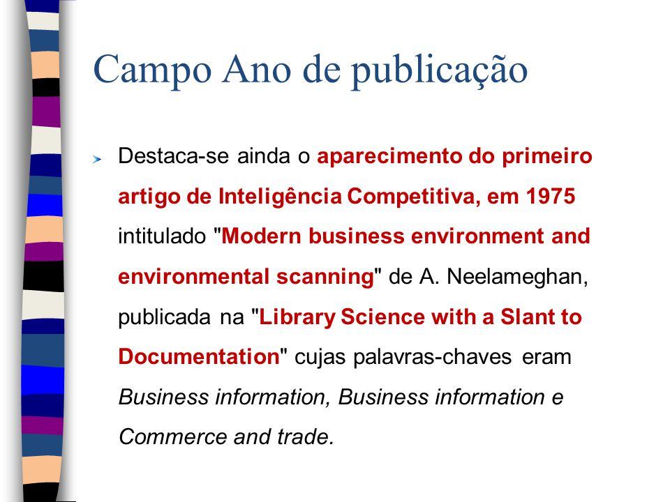 Campo Ano de publicação Destaca-se ainda o aparecimento do primeiro artigo de Inteligência Competitiva, em 1975 intitulado Modern business environment and environmental scanning de A.