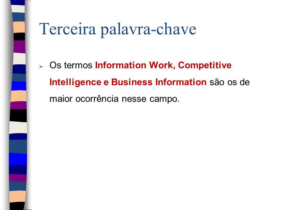 Terceira palavra-chave Os termos Information Work, Competitive Intelligence e Business Information são os de maior ocorrência nesse campo.