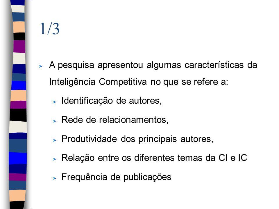 1/3 A pesquisa apresentou algumas características da Inteligência Competitiva no que se refere a: Identificação de autores, Rede de relacionamentos, Produtividade dos principais autores, Relação entre os diferentes temas da CI e IC Frequência de publicações