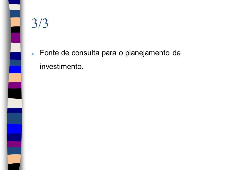3/3 Fonte de consulta para o planejamento de investimento.