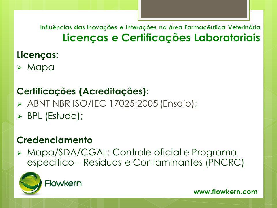 Influências das Inovações e Interações na área Farmacêutica Veterinária Licenças e Certificações Laboratoriais Licenças:  Mapa Certificações (Acreditações):  ABNT NBR ISO/IEC 17025:2005 (Ensaio);  BPL (Estudo); Credenciamento  Mapa/SDA/CGAL: Controle oficial e Programa especifico – Resíduos e Contaminantes (PNCRC).