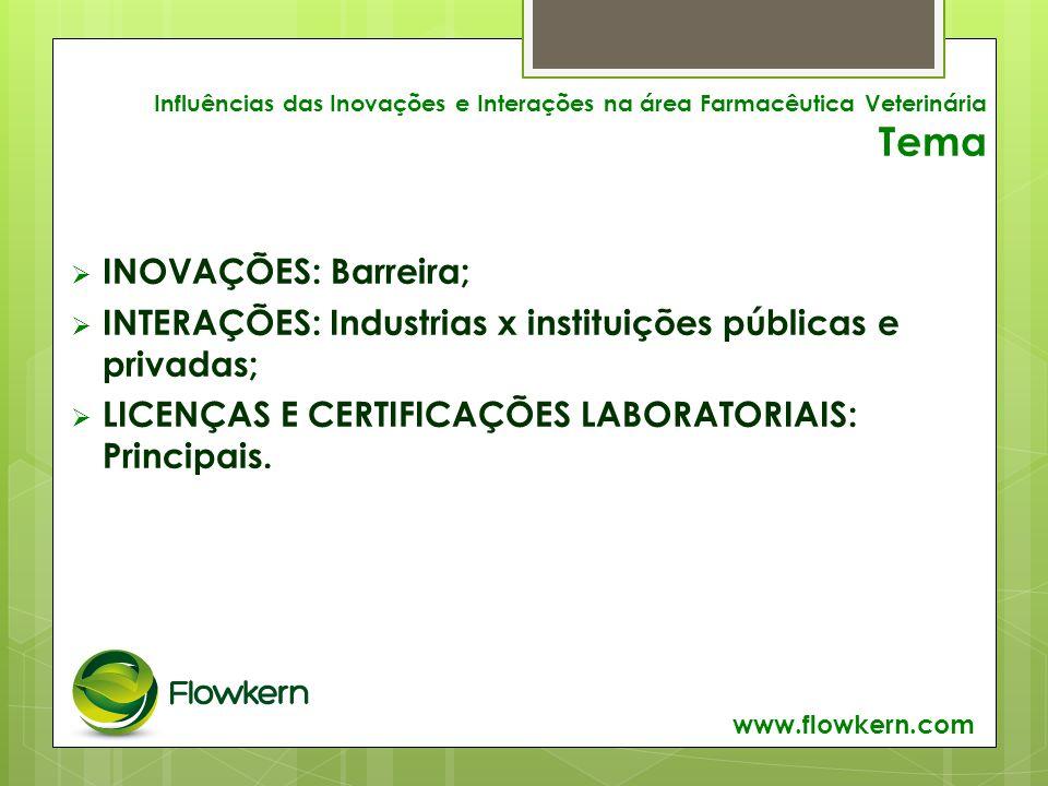 Influências das Inovações e Interações na área Farmacêutica Veterinária Tema  INOVAÇÕES: Barreira;  INTERAÇÕES: Industrias x instituições públicas e privadas;  LICENÇAS E CERTIFICAÇÕES LABORATORIAIS: Principais.