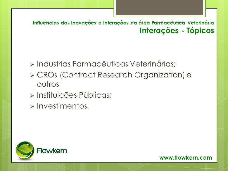 Influências das Inovações e Interações na área Farmacêutica Veterinária Interações - Tópicos  Industrias Farmacêuticas Veterinárias;  CROs (Contract Research Organization) e outros;  Instituições Públicas;  Investimentos.