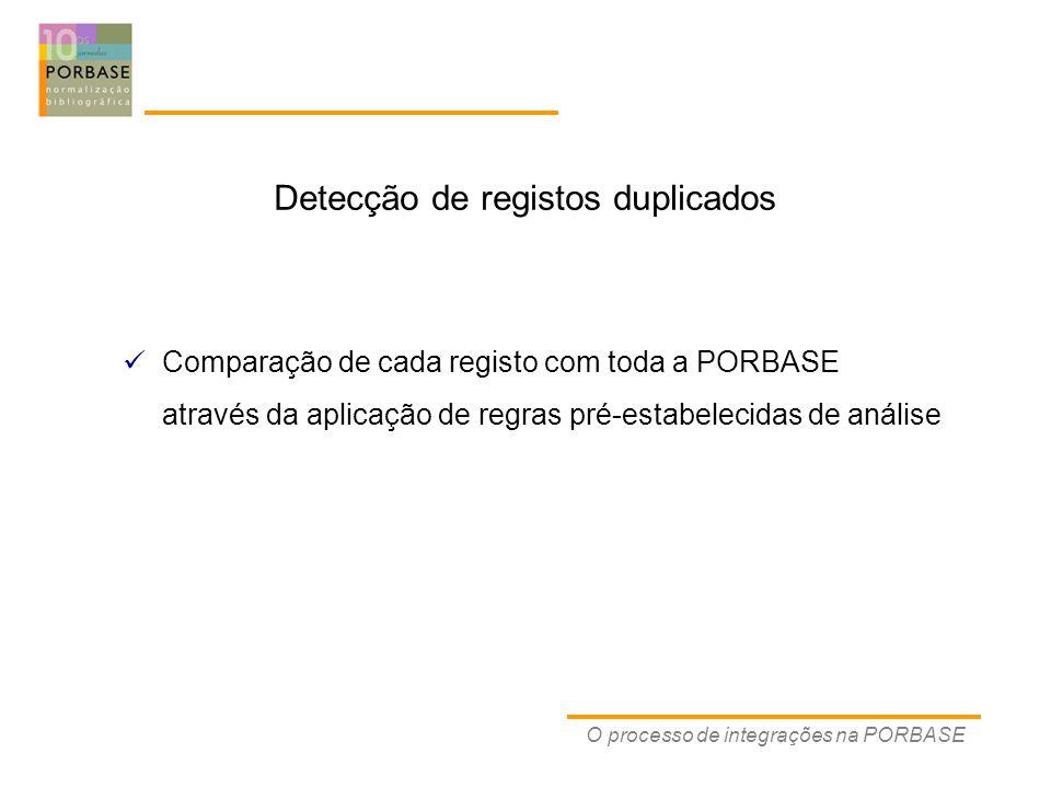 Detecção de registos duplicados Comparação de cada registo com toda a PORBASE através da aplicação de regras pré-estabelecidas de análise