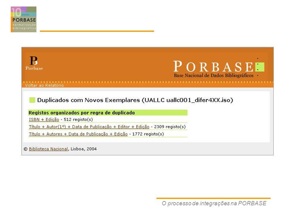O processo de integrações na PORBASE
