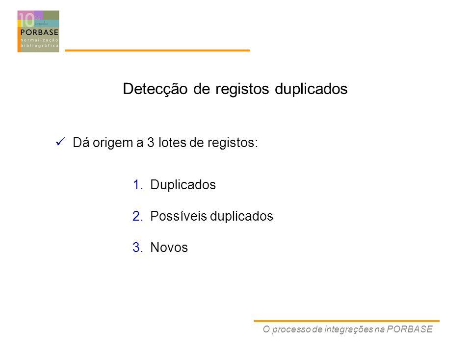 Detecção de registos duplicados Dá origem a 3 lotes de registos: 1.Duplicados 2.Possíveis duplicados 3.Novos