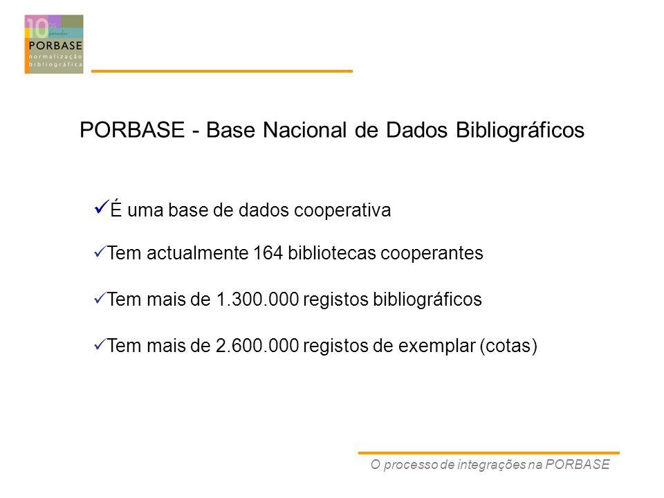 PORBASE - Base Nacional de Dados Bibliográficos O processo de integrações na PORBASE É uma base de dados cooperativa Tem actualmente 164 bibliotecas cooperantes Tem mais de 1.300.000 registos bibliográficos Tem mais de 2.600.000 registos de exemplar (cotas)