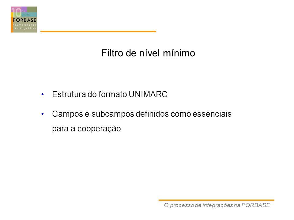 O processo de integrações na PORBASE Filtro de nível mínimo Estrutura do formato UNIMARC Campos e subcampos definidos como essenciais para a cooperação