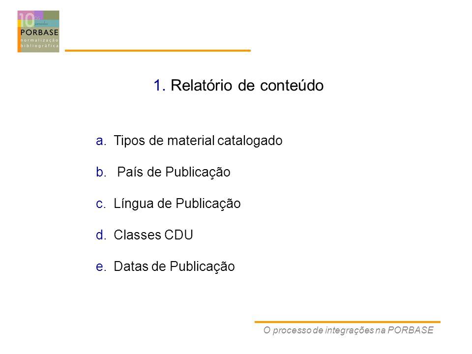 O processo de integrações na PORBASE a.Tipos de material catalogado b.