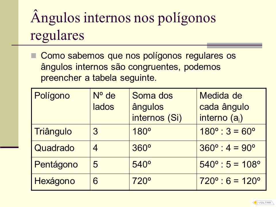 Ângulos internos nos polígonos regulares Como sabemos que nos polígonos regulares os ângulos internos são congruentes, podemos preencher a tabela segu