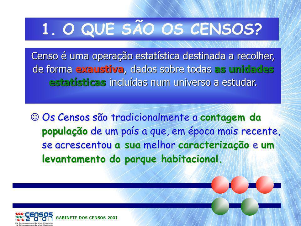 GABINETE DOS CENSOS 2001 1. O QUE SÃO OS CENSOS? Os Censos são tradicionalmente a contagem da população de um país a que, em época mais recente, se ac