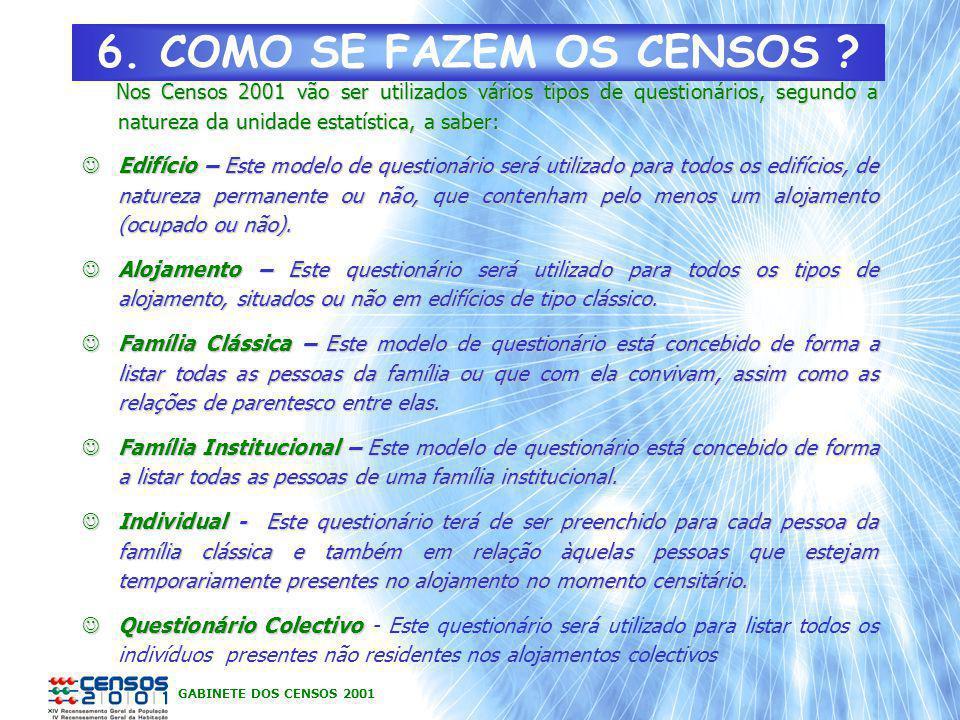 GABINETE DOS CENSOS 2001 6.COMO SE FAZEM OS CENSOS .