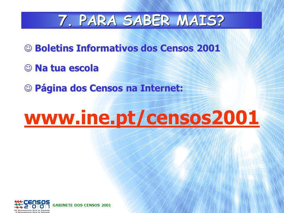 GABINETE DOS CENSOS 2001 7. PARA SABER MAIS? Boletins Informativos dos Censos 2001 Boletins Informativos dos Censos 2001 Na tua escola Na tua escola P
