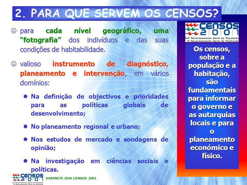 """GABINETE DOS CENSOS 2001 2. PARA QUE SERVEM OS CENSOS? para cada nível geográfico, uma """"fotografia"""" dos indivíduos e das suas condições de habitabilid"""