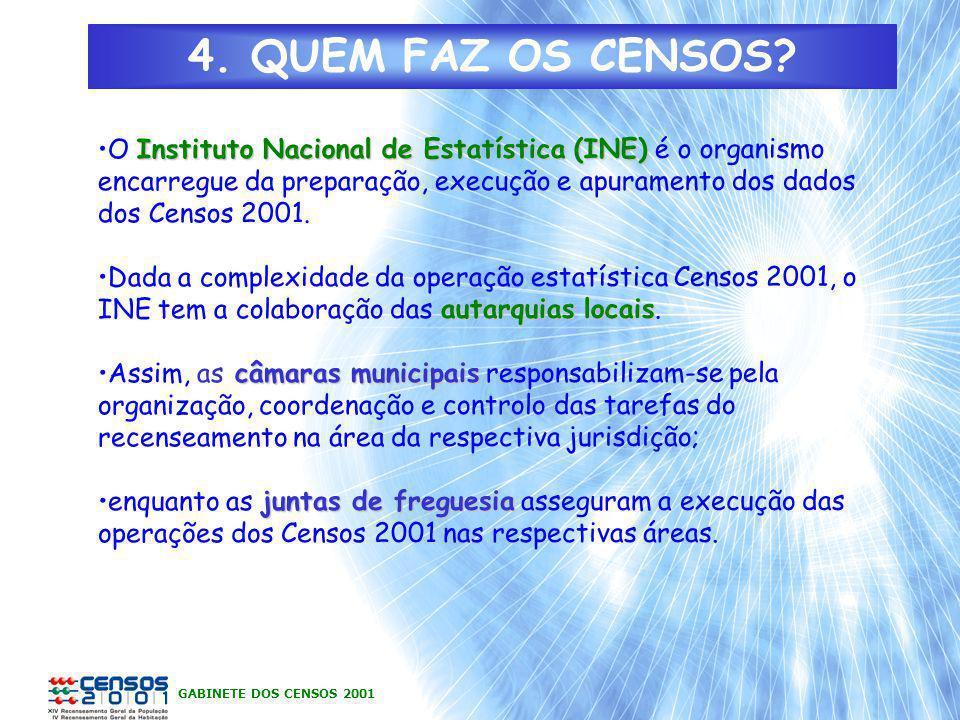 GABINETE DOS CENSOS 2001 4. QUEM FAZ OS CENSOS? Instituto Nacional de Estatística (INE)O Instituto Nacional de Estatística (INE) é o organismo encarre