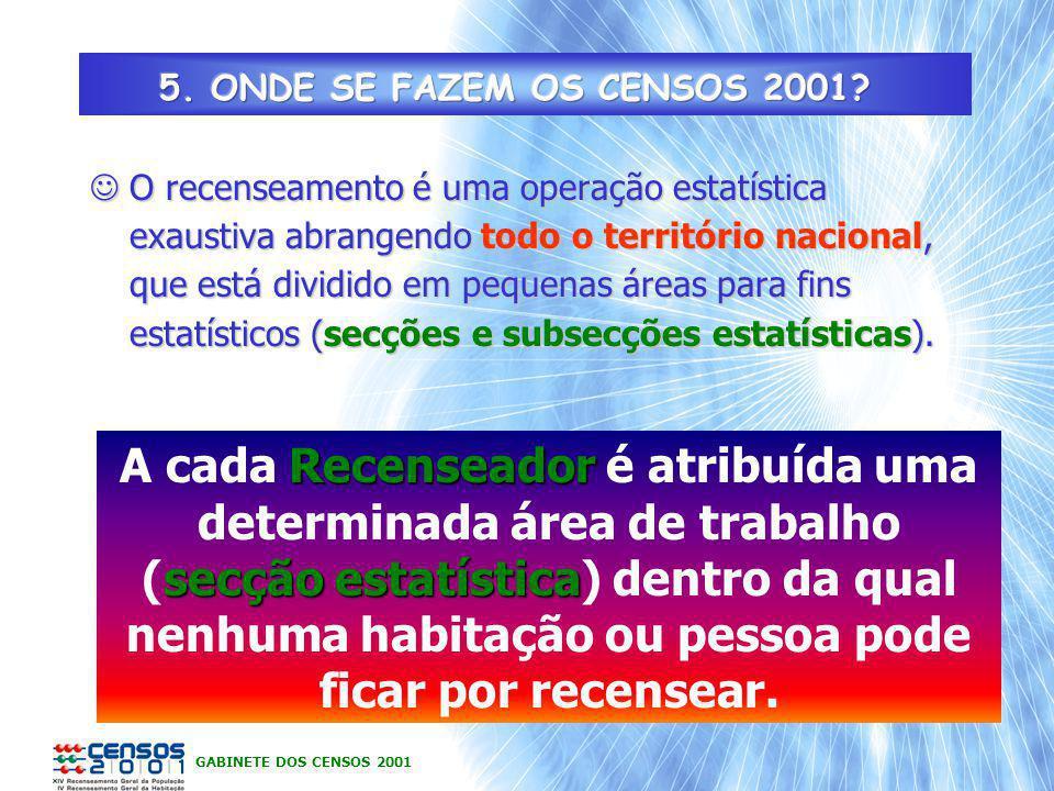 GABINETE DOS CENSOS 2001 O recenseamento é uma operação estatística exaustiva abrangendo todo o território nacional, que está dividido em pequenas áreas para fins estatísticos (secções e subsecções estatísticas).