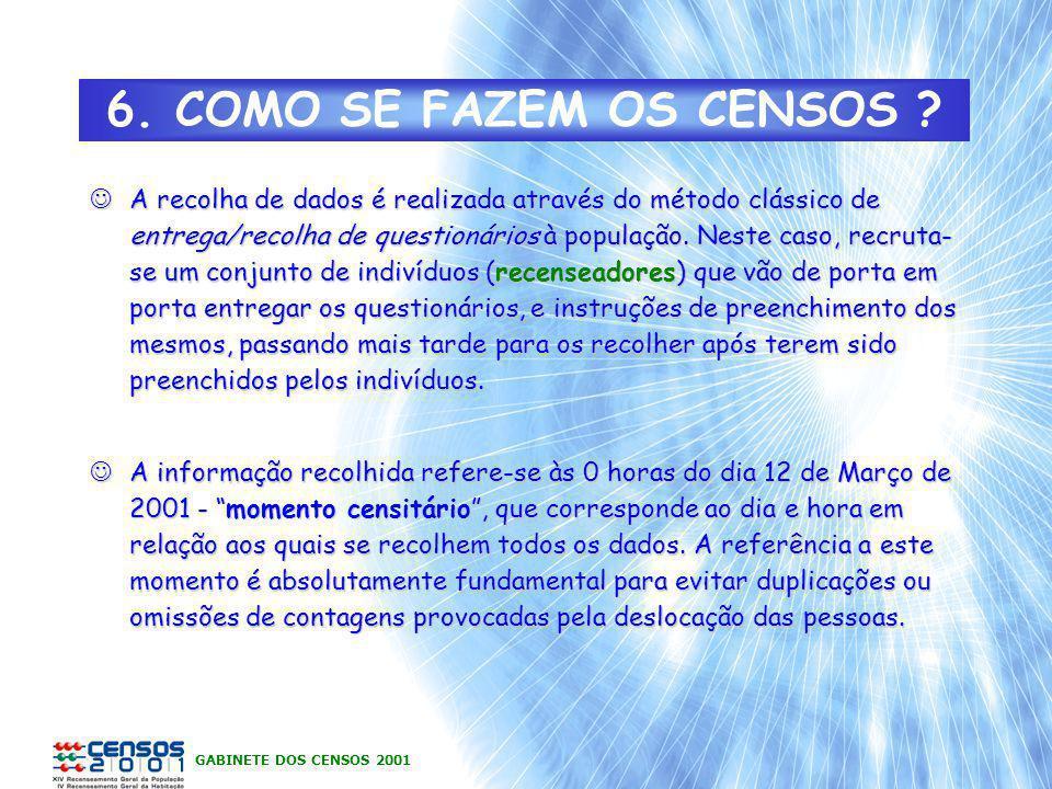 GABINETE DOS CENSOS 2001 A recolha de dados é realizada através do método clássico de entrega/recolha de questionários à população.