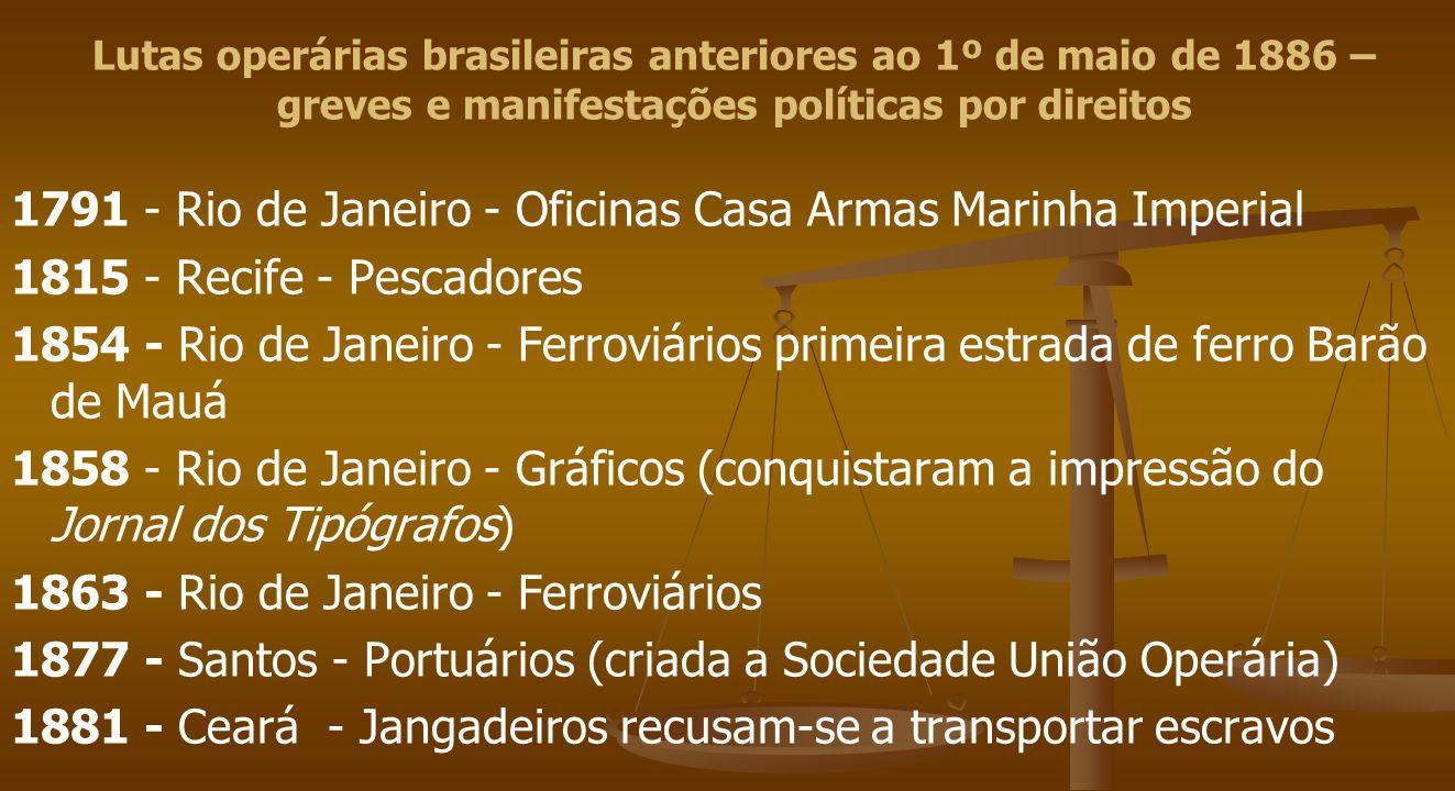 Lutas operárias brasileiras anteriores ao 1º de maio de 1886 – greves e manifestações políticas por direitos 1791 - Rio de Janeiro - Oficinas Casa Arm