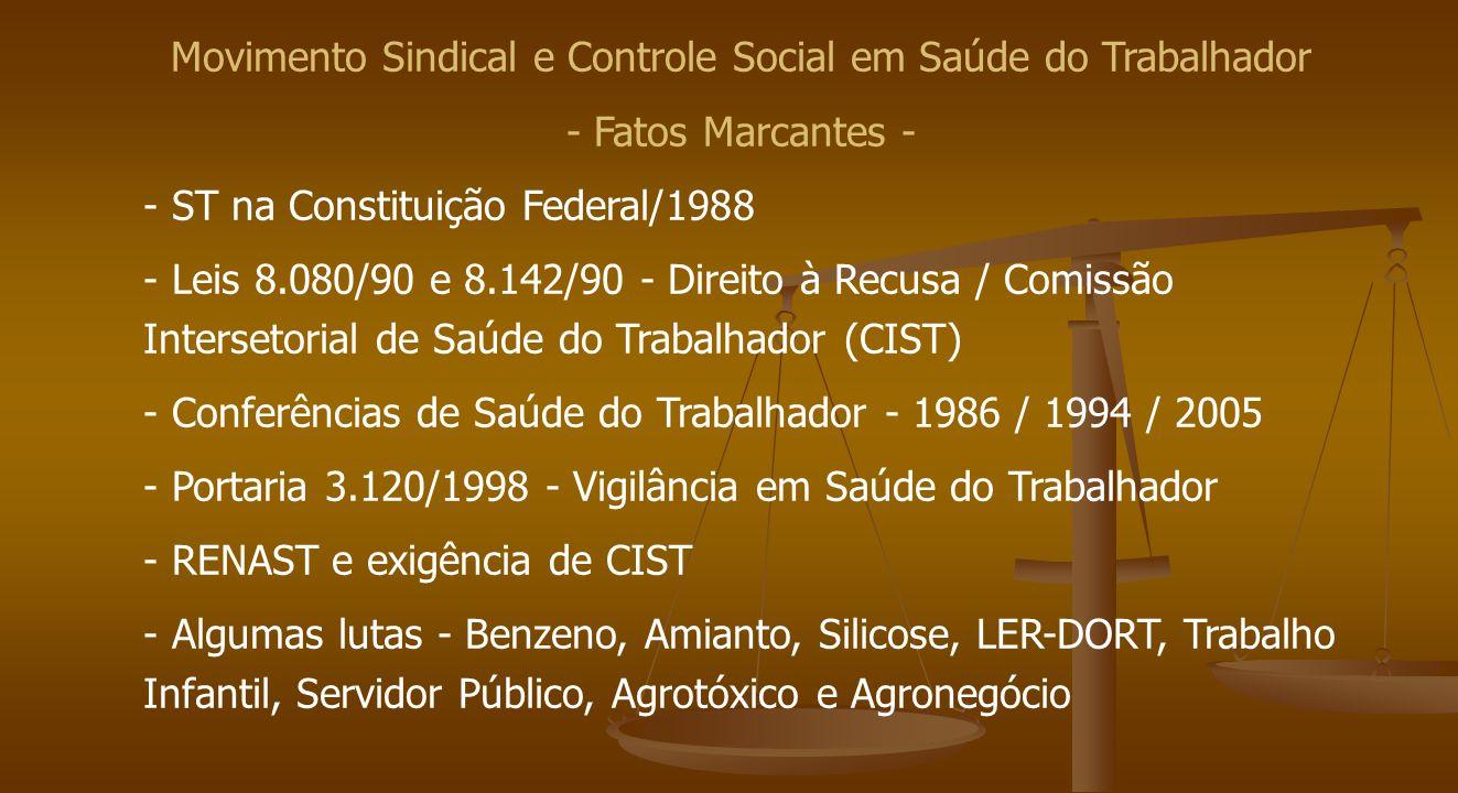Movimento Sindical e Controle Social em Saúde do Trabalhador - Fatos Marcantes - - ST na Constituição Federal/1988 - Leis 8.080/90 e 8.142/90 - Direito à Recusa / Comissão Intersetorial de Saúde do Trabalhador (CIST) - Conferências de Saúde do Trabalhador - 1986 / 1994 / 2005 - Portaria 3.120/1998 - Vigilância em Saúde do Trabalhador - RENAST e exigência de CIST - Algumas lutas - Benzeno, Amianto, Silicose, LER-DORT, Trabalho Infantil, Servidor Público, Agrotóxico e Agronegócio