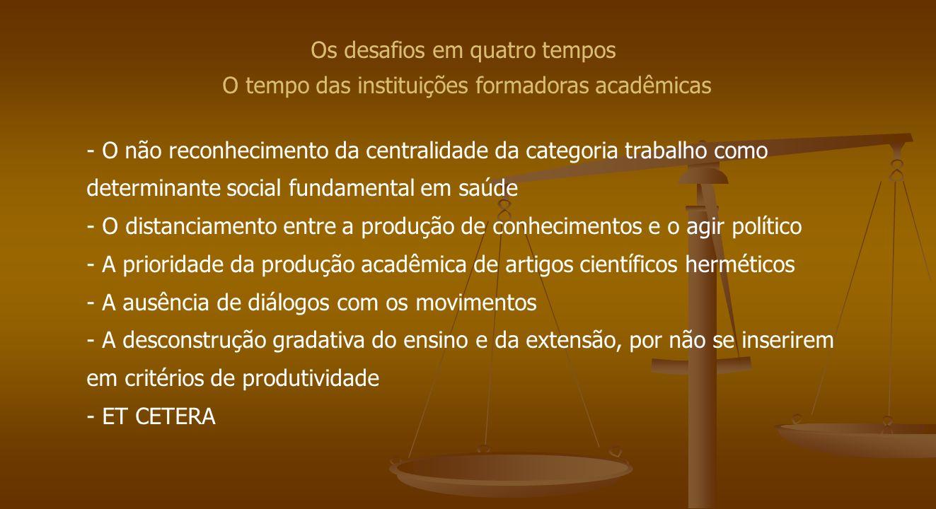 Os desafios em quatro tempos O tempo das instituições formadoras acadêmicas - O não reconhecimento da centralidade da categoria trabalho como determin