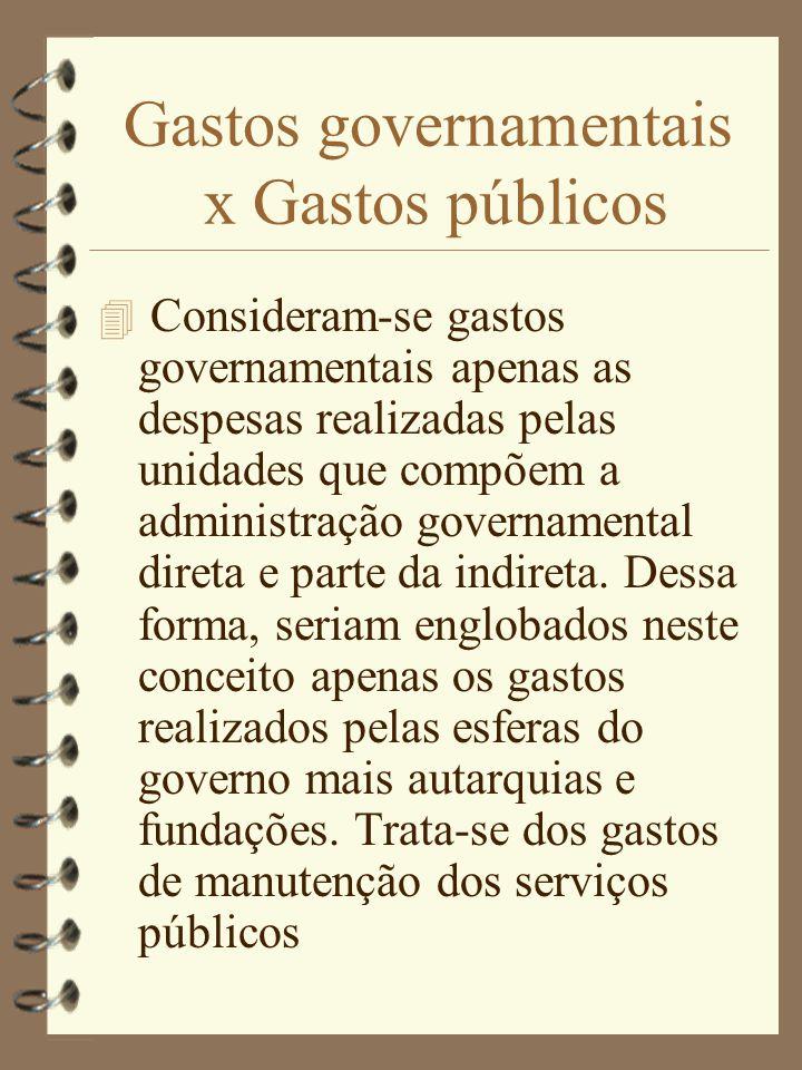 Gastos governamentais x Gastos públicos 4 Consideram-se gastos governamentais apenas as despesas realizadas pelas unidades que compõem a administração
