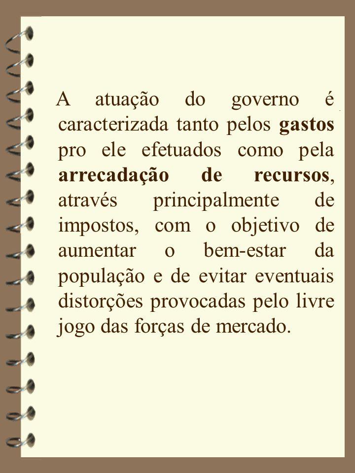 A atuação do governo é caracterizada tanto pelos gastos pro ele efetuados como pela arrecadação de recursos, através principalmente de impostos, com o