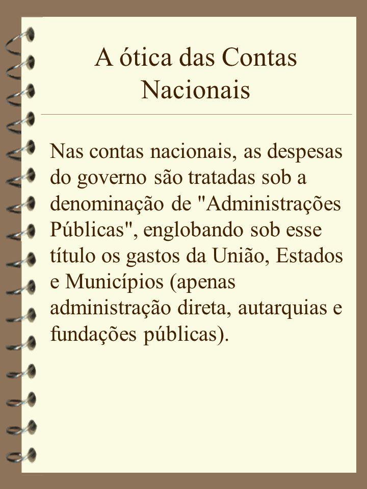 A ótica das Contas Nacionais Nas contas nacionais, as despesas do governo são tratadas sob a denominação de