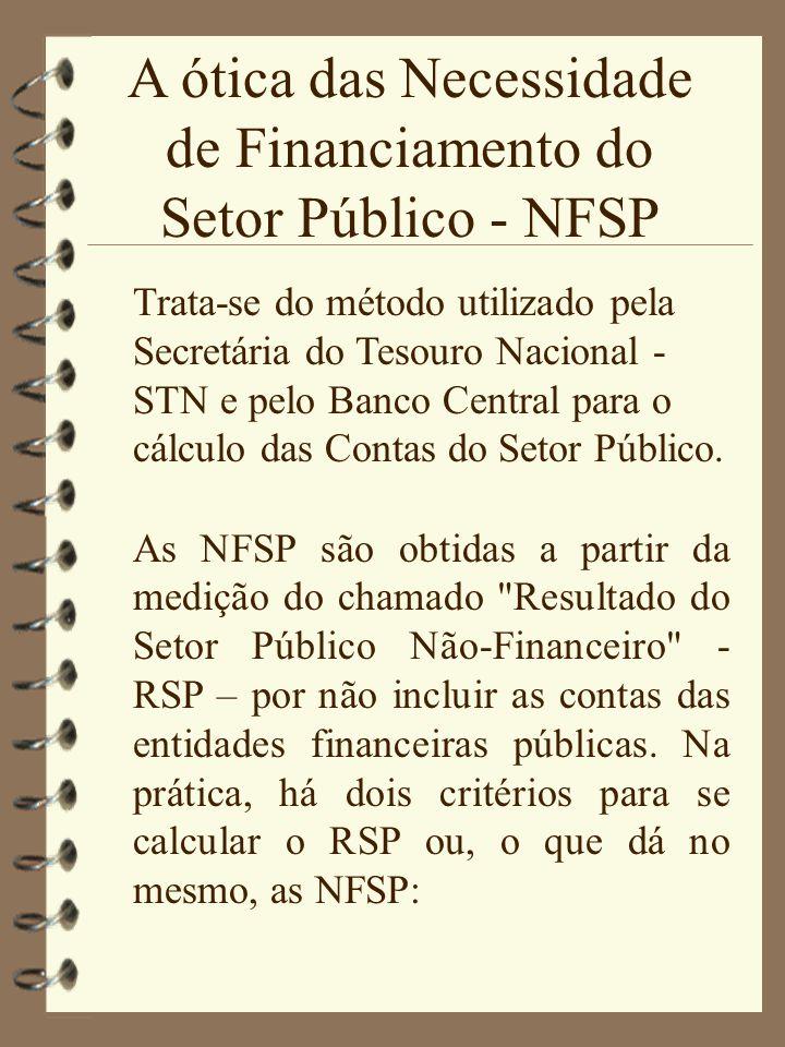 A ótica das Necessidade de Financiamento do Setor Público - NFSP Trata-se do método utilizado pela Secretária do Tesouro Nacional - STN e pelo Banco C