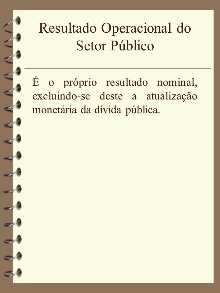 Resultado Operacional do Setor Público É o próprio resultado nominal, excluindo-se deste a atualização monetária da dívida pública.