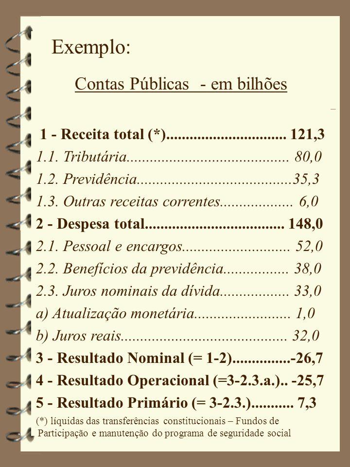 Exemplo: Contas Públicas - em bilhões 1 - Receita total (*)............................... 121,3 1.1. Tributária......................................
