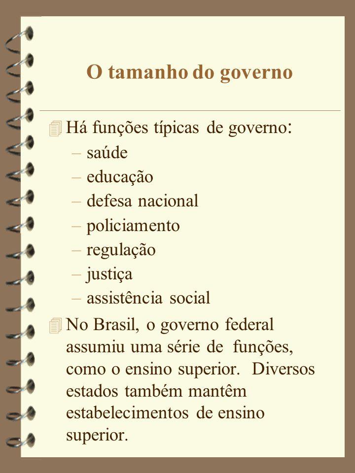 O tamanho do governo 4 Há funções típicas de governo : –saúde –educação –defesa nacional –policiamento –regulação –justiça –assistência social 4 No Br