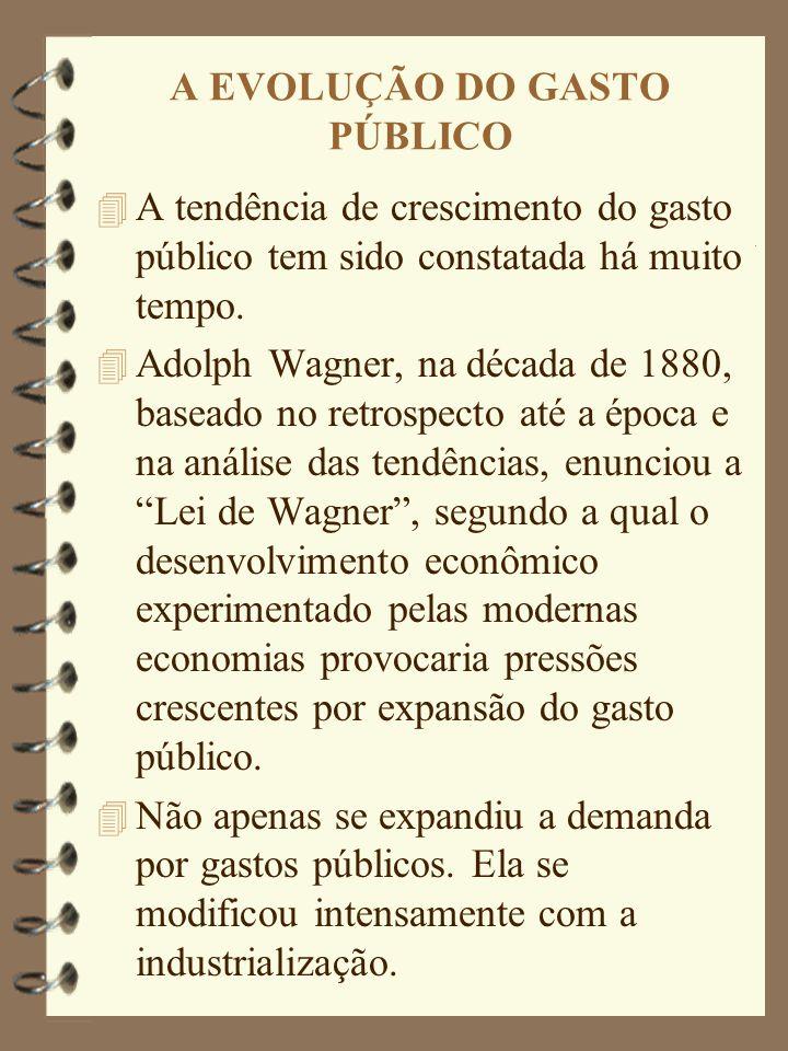 A EVOLUÇÃO DO GASTO PÚBLICO 4 A tendência de crescimento do gasto público tem sido constatada há muito tempo. 4 Adolph Wagner, na década de 1880, base