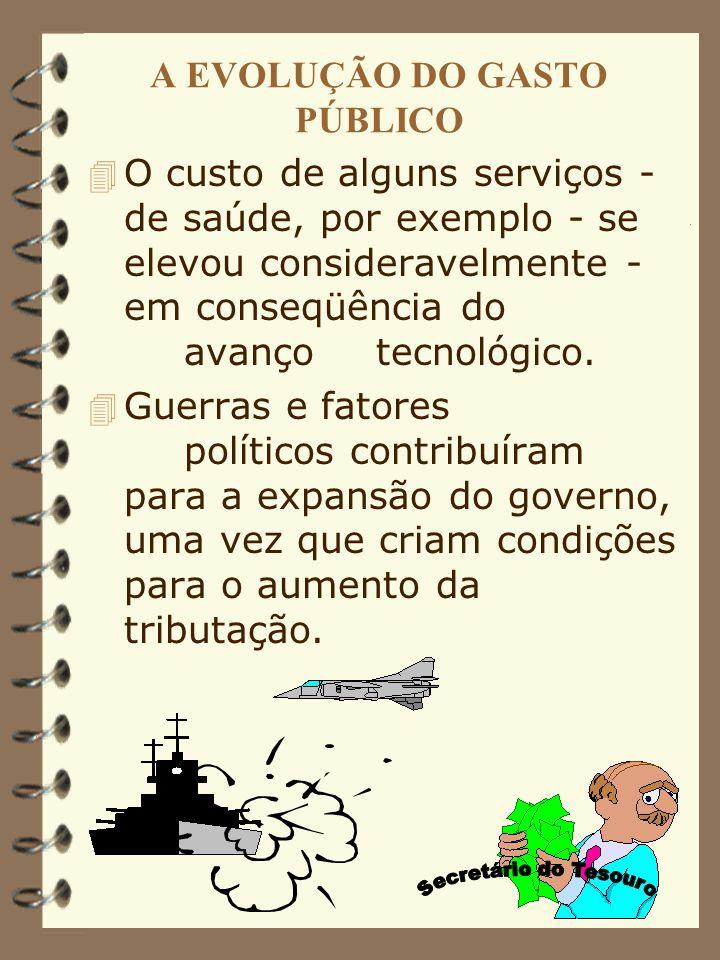 A EVOLUÇÃO DO GASTO PÚBLICO 4 O custo de alguns serviços - de saúde, por exemplo - se elevou consideravelmente - em conseqüência do avanço tecnológico