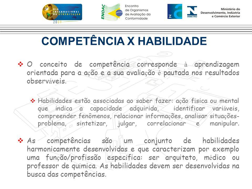 COMPETÊNCIA X HABILIDADE  O conceito de competência corresponde à aprendizagem orientada para a a ç ão e a sua avalia ç ão é pautada nos resultados o