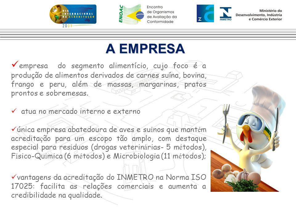 A EMPRESA empresa do segmento alimentício, cujo foco é a produção de alimentos derivados de carnes suína, bovina, frango e peru, além de massas, marga
