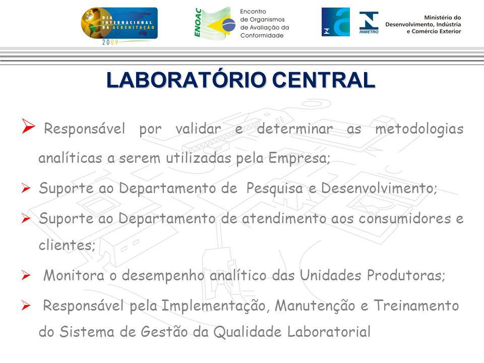 LABORATÓRIO CENTRAL  Responsável por validar e determinar as metodologias analíticas a serem utilizadas pela Empresa;  Suporte ao Departamento de Pe