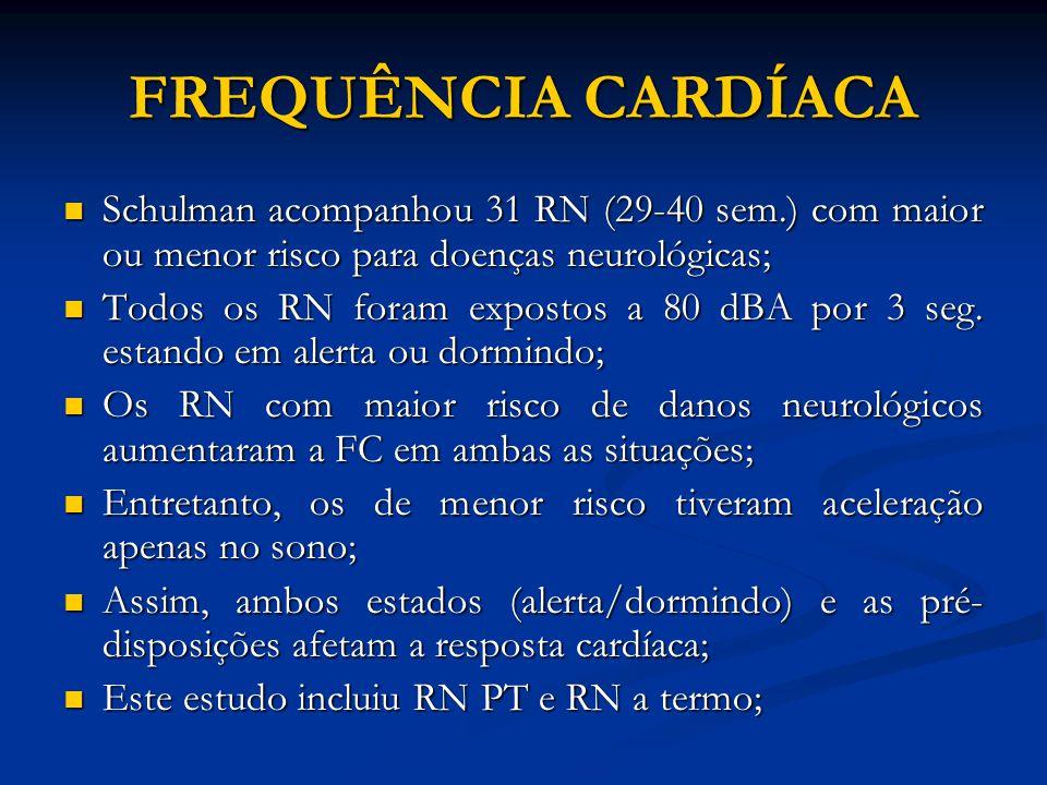 FREQUÊNCIA CARDÍACA Schulman acompanhou 31 RN (29-40 sem.) com maior ou menor risco para doenças neurológicas; Schulman acompanhou 31 RN (29-40 sem.)