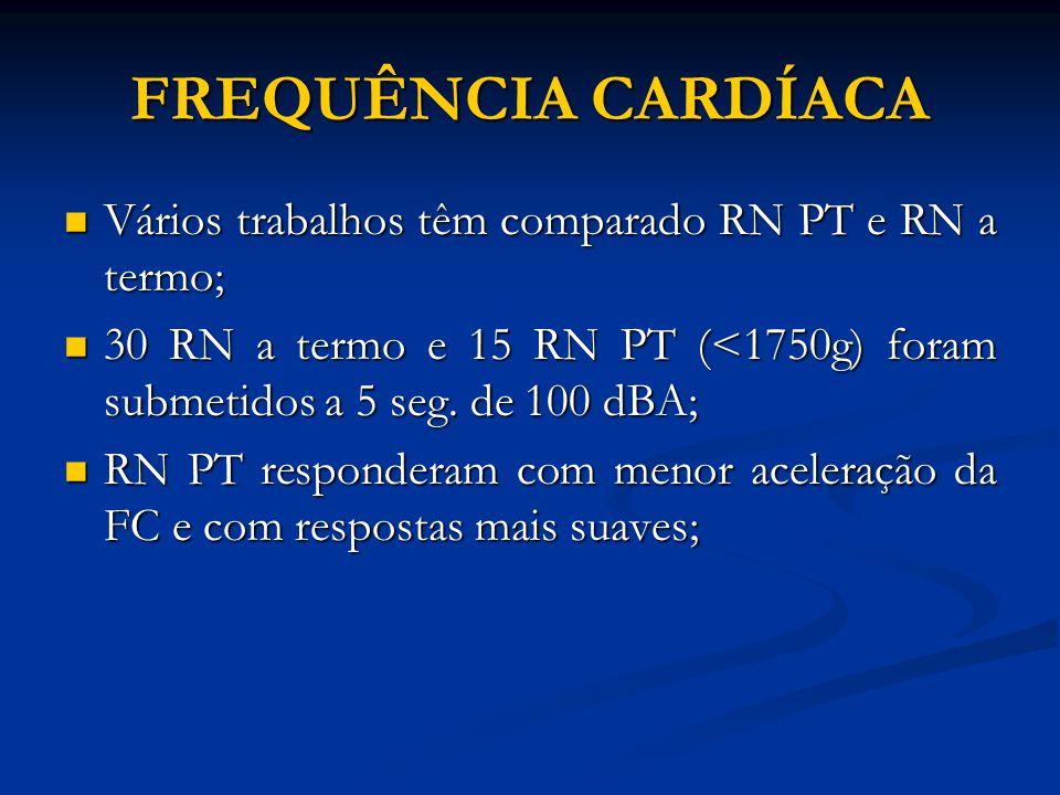 FREQUÊNCIA CARDÍACA Vários trabalhos têm comparado RN PT e RN a termo; Vários trabalhos têm comparado RN PT e RN a termo; 30 RN a termo e 15 RN PT (<1
