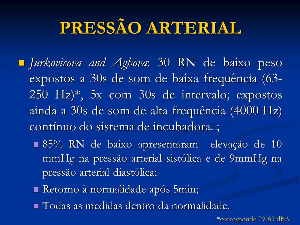 PRESSÃO ARTERIAL Jurkovicova and Aghova: 30 RN de baixo peso expostos a 30s de som de baixa frequência (63- 250 Hz)*, 5x com 30s de intervalo; exposto