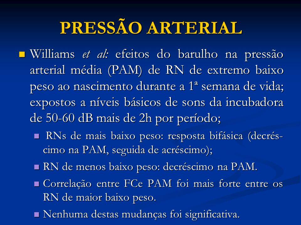 PRESSÃO ARTERIAL Williams et al: efeitos do barulho na pressão arterial média (PAM) de RN de extremo baixo peso ao nascimento durante a 1ª semana de v