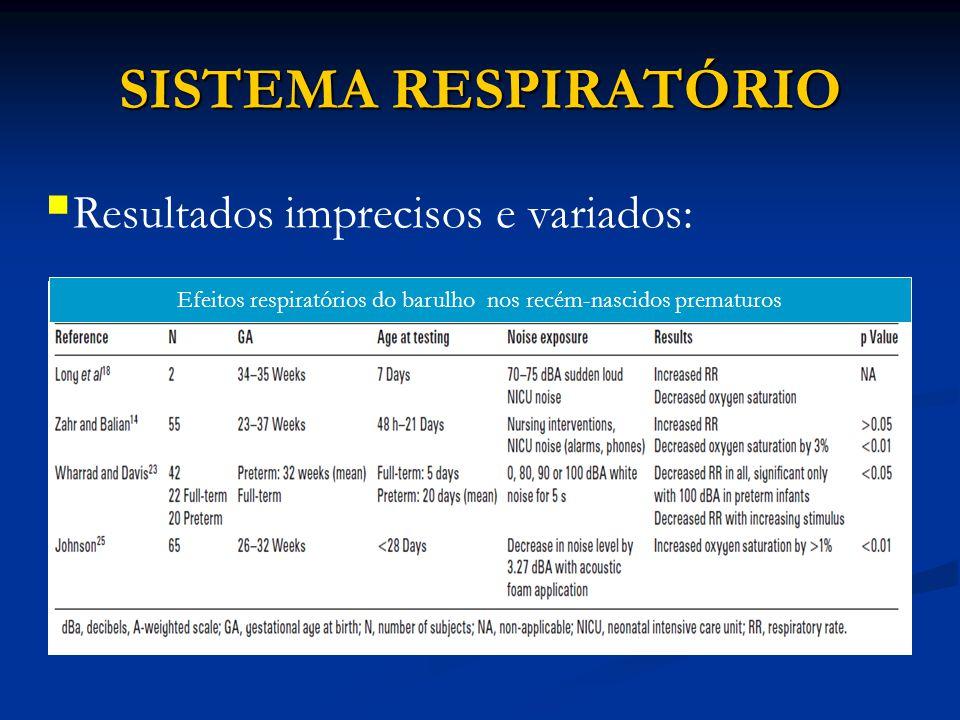 SISTEMA RESPIRATÓRIO  Resultados imprecisos e variados: Efeitos respiratórios do barulho nos recém-nascidos prematuros
