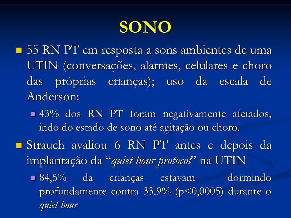 SONO 55 RN PT em resposta a sons ambientes de uma UTIN (conversações, alarmes, celulares e choro das próprias crianças); uso da escala de Anderson: 55